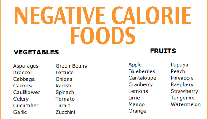 Negative Calories Foods To Help You Reduce your Weight